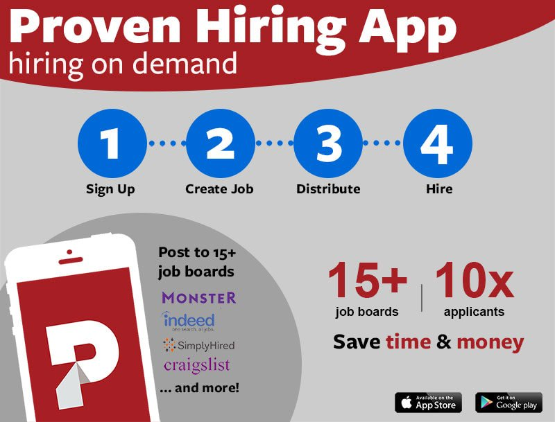 Mobile Recruiting The Proven Employer Hiring App